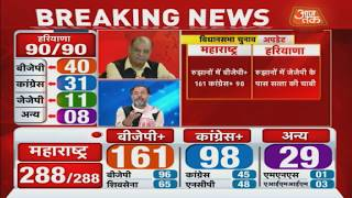 Haryana Elections: BJP आलाकमान ने सभी प्रवक्ताओं से टीवी डिबेट में जेजेपी पर हमला ना करने को कहा