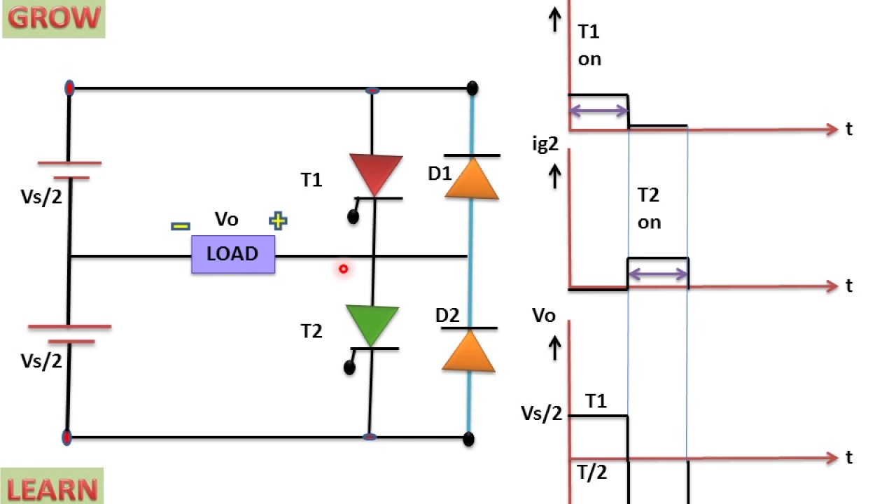 Single Phase Half Bridge Inverter Inverter   U0939 U093f U0928 U094d U0926 U0940