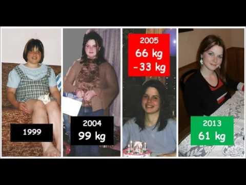 regime alimentaire pour maigrir youtube