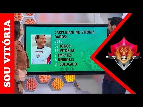 Os números de Carpegiani no Vitória