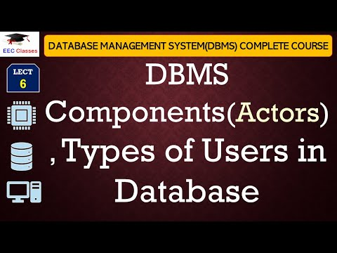 DBMS Components(Actors), Types of Users in Database
