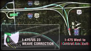 I-475/US 23/Central Ave. Weave Correction Animation
