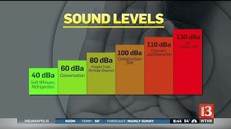 Safe sound levels for hearing protection
