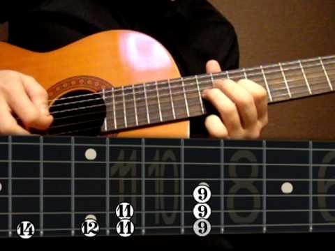 Guitar Lesson Nokia Tune