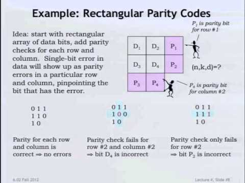 4. Linear block codes, parity relations