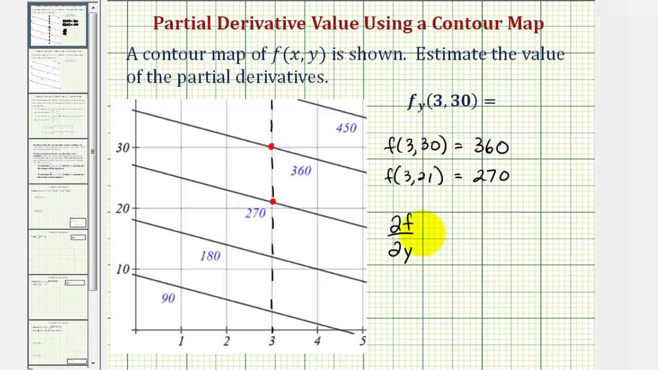 Ex: Estimate the Value of a Partial Derivative Using a Contour Map ...