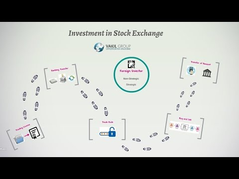Iran's Stock Exchange and Foreign Investment