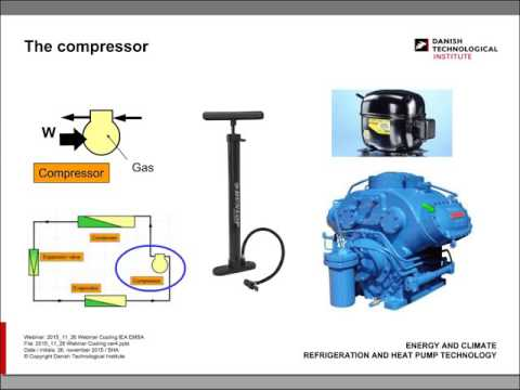 Optimization of Cooling Systems: compressors and other power