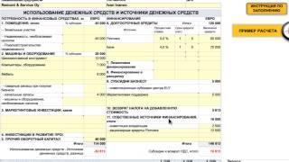 Розрахунки: Використання фінансування та фінансових ресурсів (інструкції)