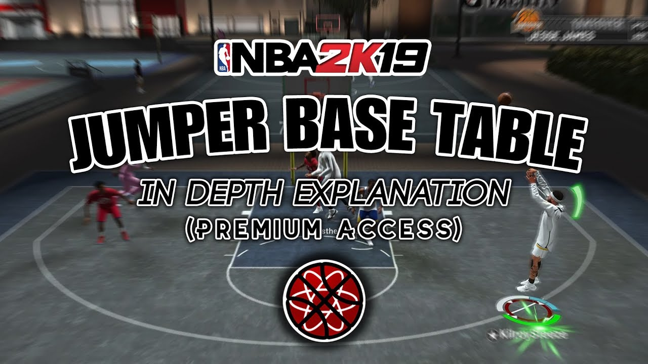 Nba2kLab - Nba2k Badge and Attribute tests, Attribute Cap tool and more