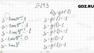 № 24.3 - Алгебра 10-11 класс Мордкович