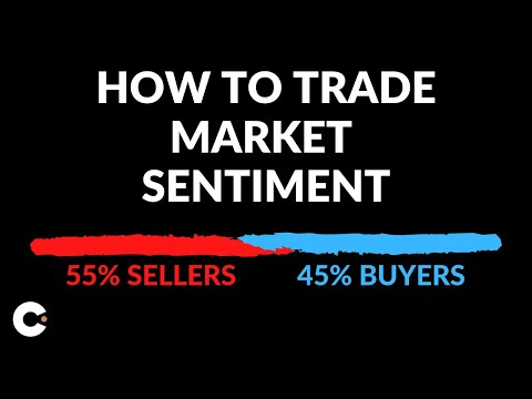 Trading Sentiment Analysis   Examples Trading With & Against the Crowd