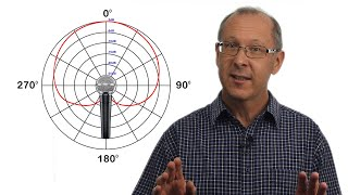 How does a microphone work? | Polar Pattern