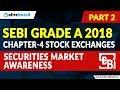 SEBI GRADE A 2018 | Stock Market | Securities Market
