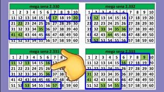 Mega Sena 2334, chave com 15   dezenas, tabelas, dicas, análises NoShjJsjksb