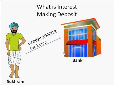 Maths - Interest over loans, deposits and how it works - English