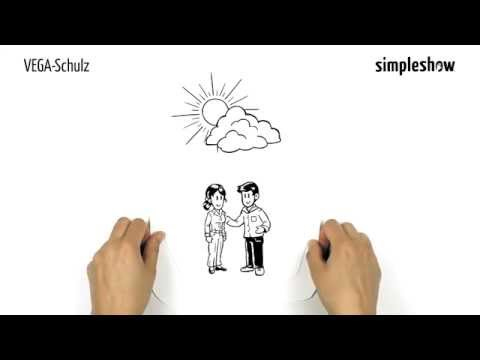Die optimale Lösung bei Streit und Ärger hier schnell erklärt (in HD)