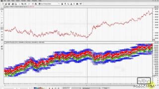 Работа в программе Metastock. Видеоурок -6. Оптимизация торговой стратегии