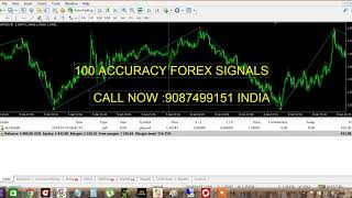 100 accurate forex signals no loss call :+919087499151