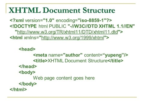 Structure of XHTML
