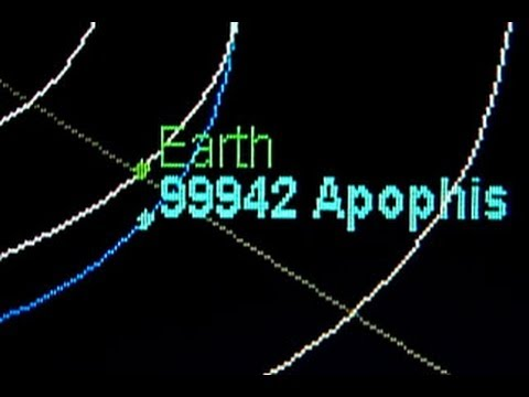99942 Apophis Asteroid Earth 2029 Pass by and 2036 Impact ...