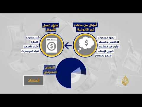 دول الحصار.. مراكز متقدمة بمؤشر غسيل الأموال وتمويل الإرهاب  - نشر قبل 8 ساعة