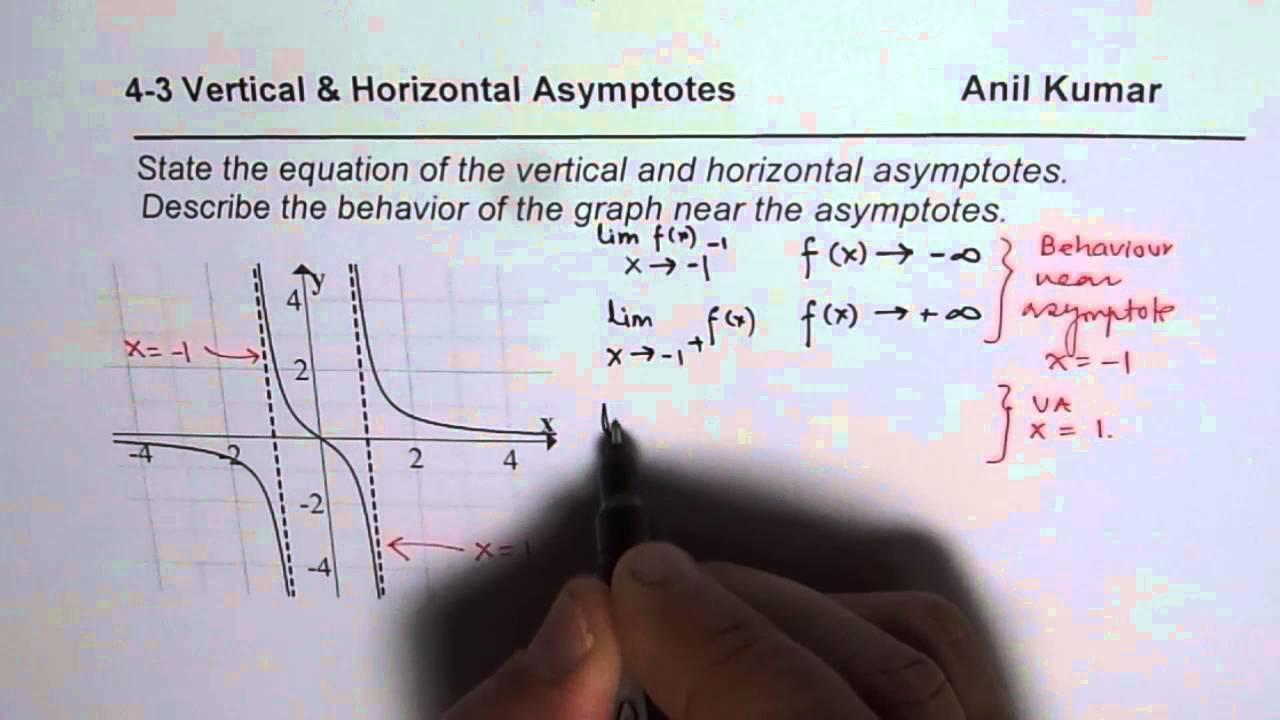 Behaviour near vertical and horizontal asymptotes youtube ccuart Choice Image