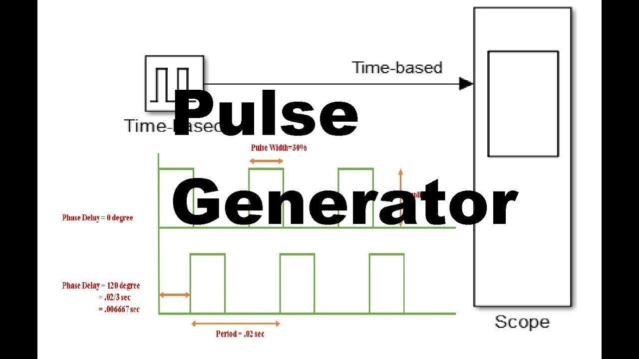 Pulse Generator In Simulink Pwm Generation Matlab Generating Circuit Tutorial