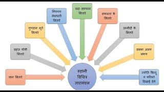[712th Avyakt Murli] - सच्चे सेवाधारी की निशानी || अनुभूति कराना || सफलता के सितारे (9-4-1986)