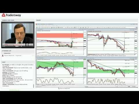 Live Forex Trading: ECB Press Conference