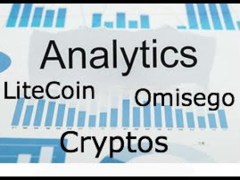 Omisego and Litecoin Trading.... Setting Up Your Charts
