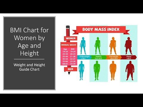 bmi-chart-for-women-by-age-and-height---weight-and-height-guide-chart