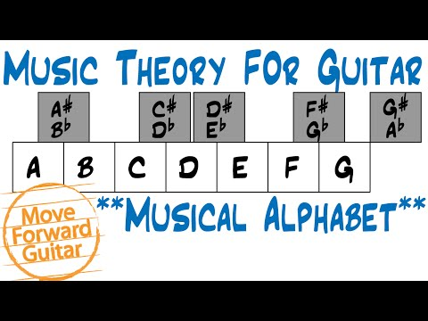 Music Theory for Guitar – Musical Alphabet & Chromatic Scale
