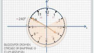 Тригонометрическая окружность. Откладывание углов