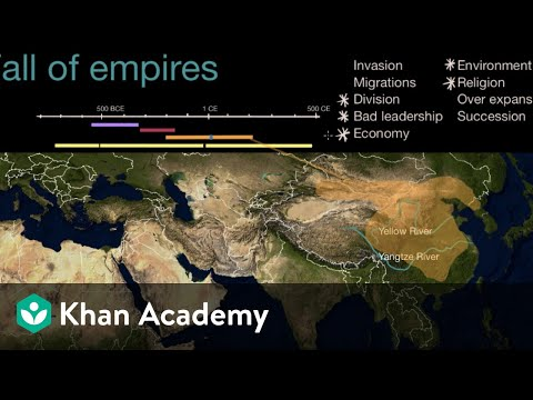 The Fall of Empires | World History | Khan Academy
