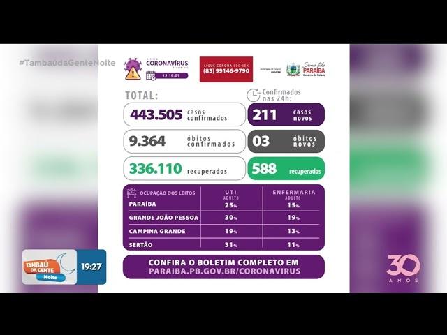 Boletim covid-19  - 15-10-2021 - Tambaú da gente