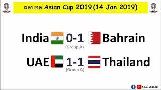 ผลบอล-asian-cup-ล่าสุด-รอบแรก-ไทยเสมอเจ้าภาพ-ทะลุเข้ารอบ16ทีม-บาห์เรนเฉือนอินเดีย-14-jan-2019