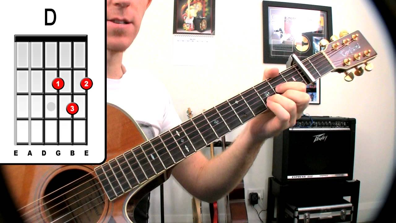 Someone Like You Adele Guitar Lesson Easy Acoustic Chords