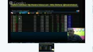 Live FOREX trading today, analysis 2012-10-17 ON-AIR On the Best FOREX Trading Platform