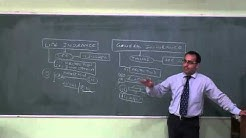 CONTRACTS OF INSURANCE & WAGERING AGREEMENTS Video || Mercantile Law Lectures for CA,CS,CMA