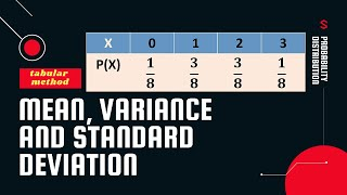 Computing for the Mean, Varİance and Standard Deviation of a Probability Distribution.