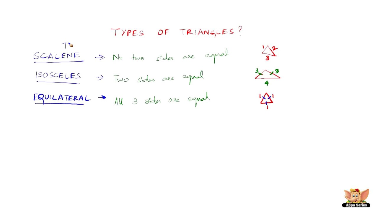 What are the different types of triangles ? How are the ... - photo#34