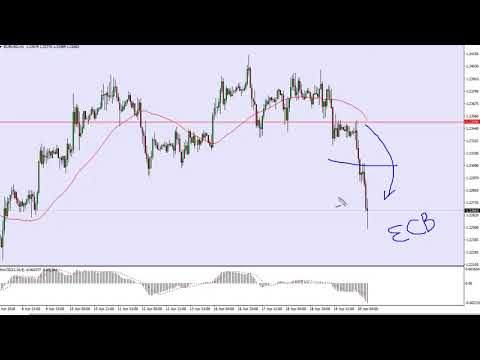 EUR/USD Technical Analysis for April 23, 2018 by FXEmpire.com