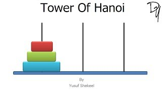 Recursion Algorithm | Tower Of Hanoi - step by step guide