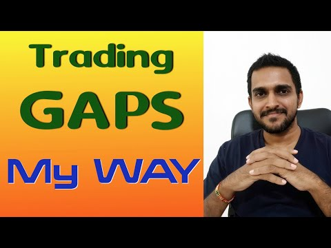 How to deal with Gaps in trading | Sharemarket Malayalam