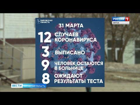С 31 марта Кировская область перешла на режим строгой самоизоляции (ГТРК Вятка)