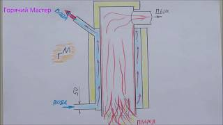 Теплообменник / Simple and inexpensive homemade heat exchanger built into the furnace of brick