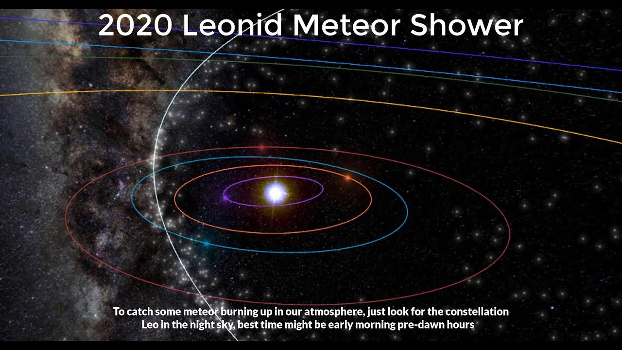 Leonid Meteor Shower Expected To Peak This Week