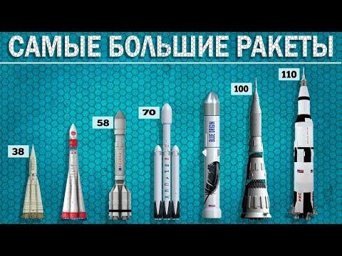 Эволюция ракетостроения  Самые большие ракеты в мире