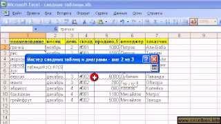 Сводные таблицы Excel Видео 5(Подтверждаем всё, что предлагает Мастер пока не появится окошко на котором нам предложат выбрать местополо..., 2012-11-29T18:58:59.000Z)